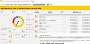 Office 365 mit PRTG überwachen